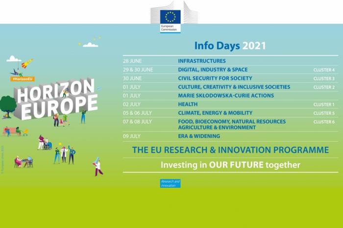 Horizon Europe Info Days 2021 - Calender (c) European Commission 2021