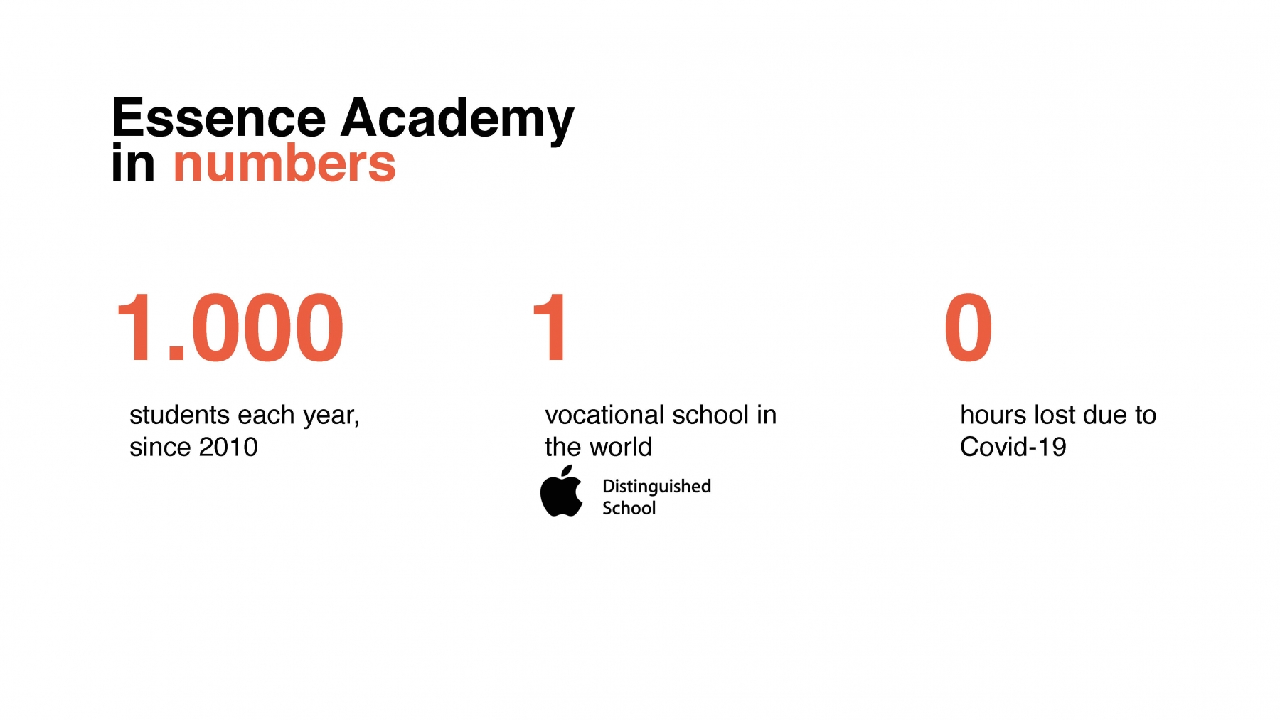 Essence Academy (pres. by Pierpaolo Massone)